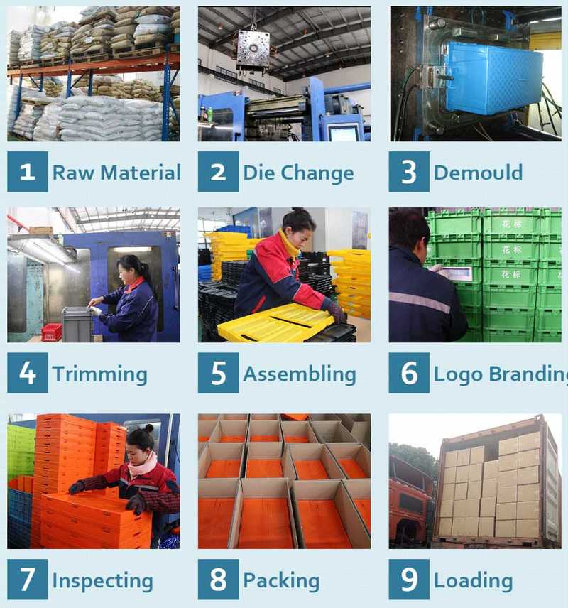plastic crates production process